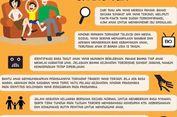 6 Panduan Orangtua Membahas Terorisme kepada Anak