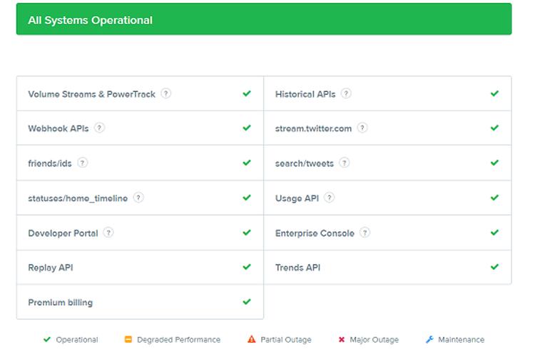 Tangkapan layar status API Twitter