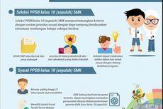 PPDB Online, Ada Tes Minat Bakat untuk Masuk SMK
