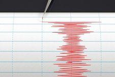 Gempa Bermagnitudo 7 Mengguncang NTB