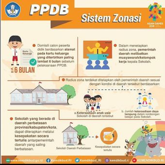 Infografis PPDB dengan sistem zonasi