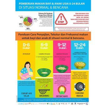 Panduan pemberian makanan pendamping ASI (MPASI).