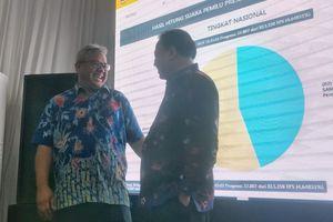 Hasil Sementara Situng KPU: (Data 7,88 Persen) Jokowi-Ma'ruf 54,27 Persen, Prabowo-Sandi 45,73 Persen