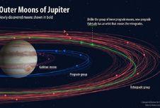 Resmi Sudah, Jupiter Punya 79 Bulan