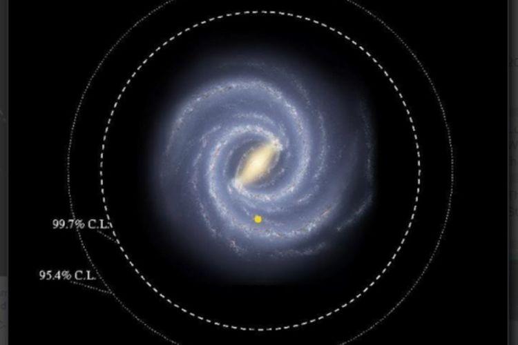 Disk bintang Bimasakti lebih besar dari yang diperkirakan sebelumnya, sebuah laporan penelitian baru. Ini memanjang ke paling tidak lingkaran burik dalam ilustrasi ini, dan dapat mencapai lebih jauh lagi.