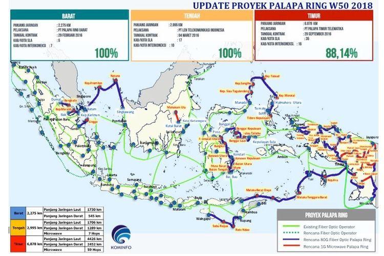 Ilustrasi Cakupan Daerah Proyek Palapa Ring