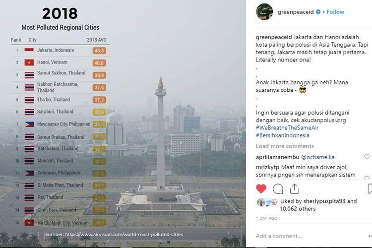 Jakarta menempati urutan pertama untuk kota paling polusi udara di Asia Tenggara.