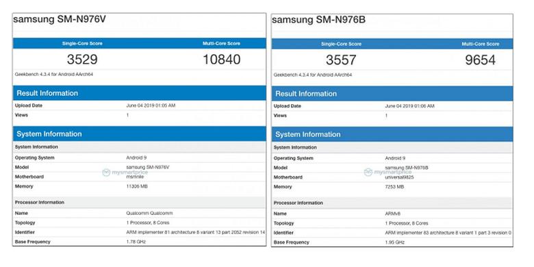 Tangkapan layar skor benhcmark Geekbench Galaxy Note 10 bernomor model SM-N976V dan SM-N976B.