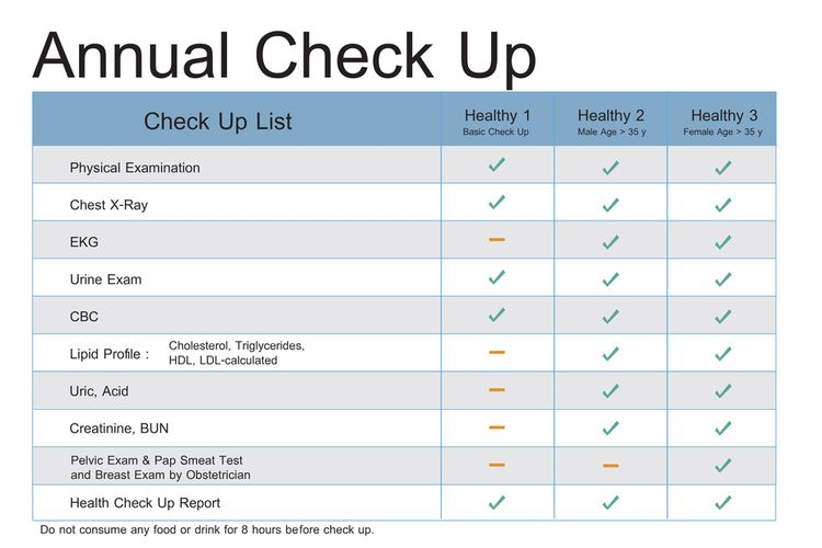 Ilustrasi tes kesehatan/medical check up