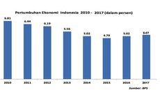 ADB Prediksi Pertumbuhan Ekonomi RI 5,3 Persen Tahun Ini