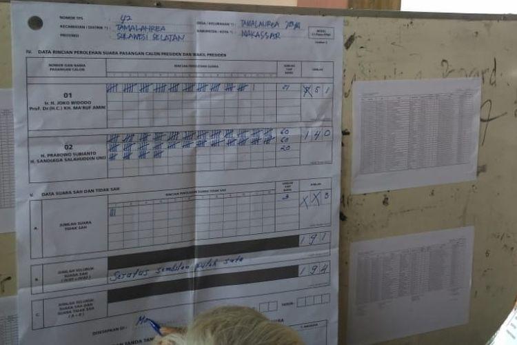 Hasil penghitungan suara yang memperlihatkan kemenangan paslon 02 di TPS 42, Kelurahan Tamarunang, Kecamatan Tamalanrea, Makassar, tempat gubernur Sulawesi Selatan Nurdin Abdullah mencoblos, Rabu (17/4/2019).