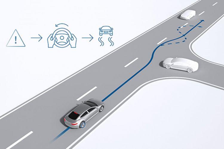 Ilustrasi kerja ESP pada mobil