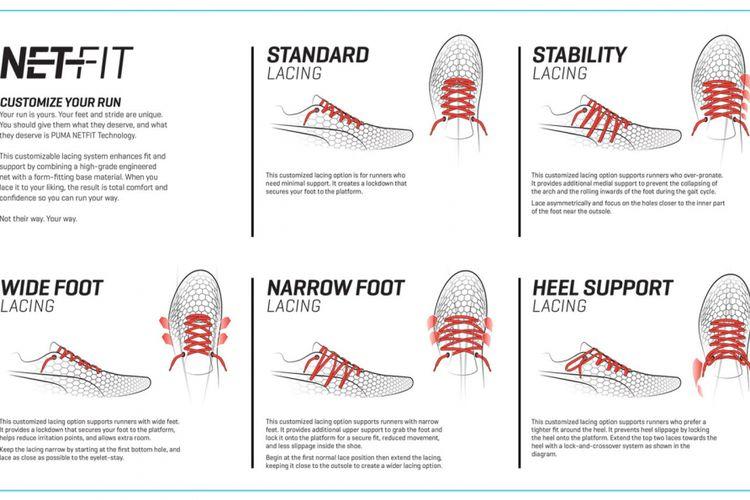 Berbagai cara mengikat tali sepatu Puma Ignite Netfit untuk keperluan berbeda