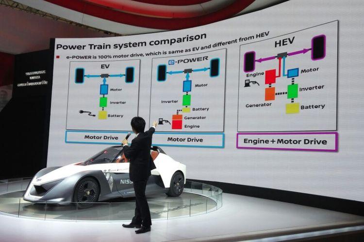Penjelasan perbedaan mesin motor listrik, hibrida dan e-Power