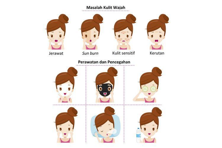 Ilustrasi persoalan kulit beserta perawatan dan pencegahan yang dapat dilakukan.