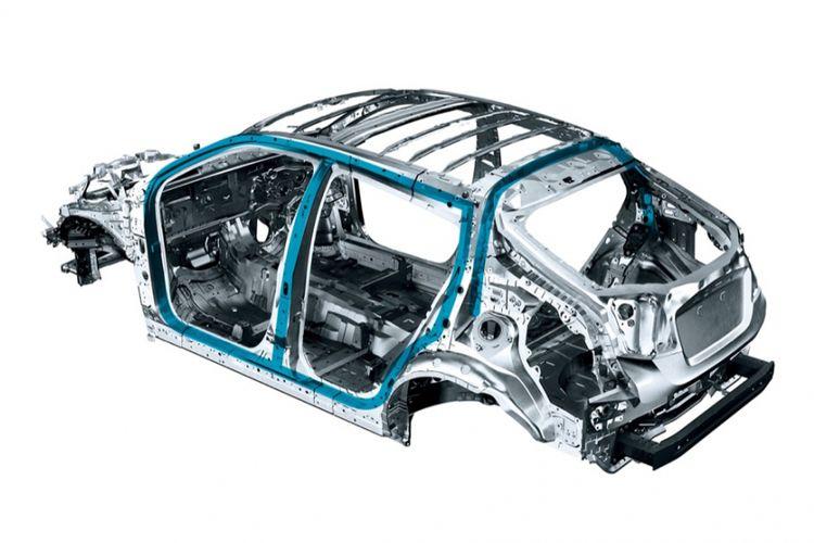 Toyota New Global Architecture (TNGA) pada C-HR.