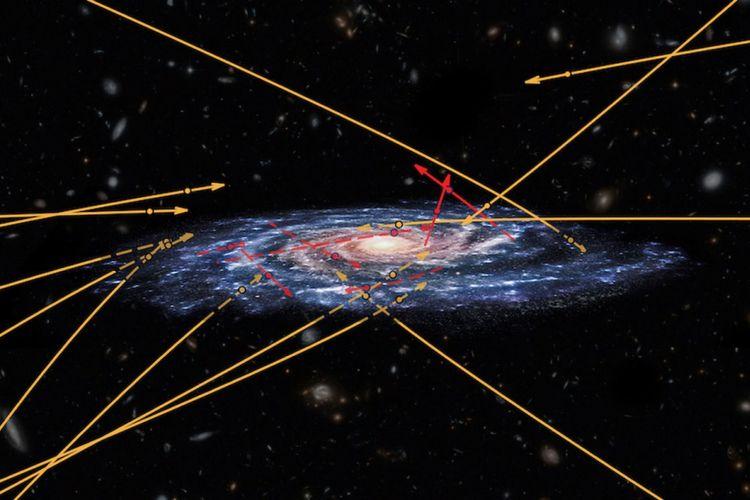 Ada 20 bintang hipercepat yang melaju dengan kecepatan ekstrem menyerang Bima Sakti. Tujuh di antaranya (ditandai dengan warna merah) bergerak dengan sangat cepat sehingga bisa keluar dari gravitasi Bima Sakti. Sisanya, 13 bintang (ditandai warna kuning) justru menuju Bima Sakti. Ahli menduga mereka berasal dari galaksi tetangga, Awal Magellan Besar.