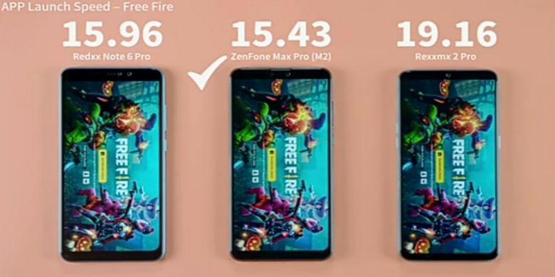 Ilustrasi buka game di perangkat ZenFone Max Pro M2, Realme 2 Pro, dan Redmi Note 6 Pro