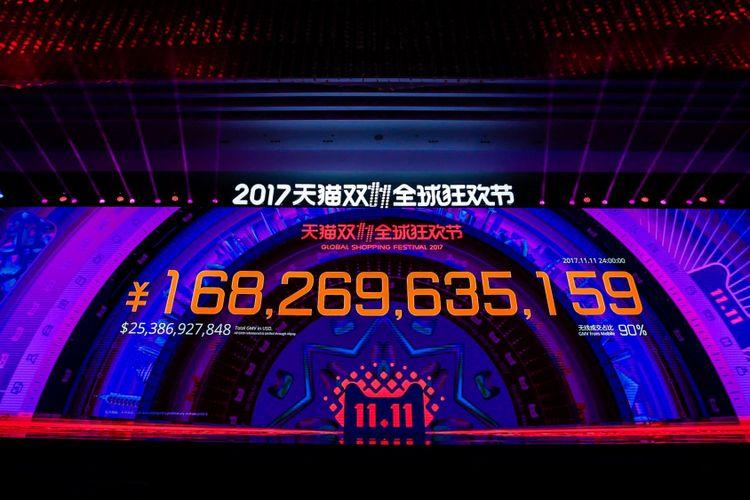 Sebuah layar menampilkan penghitungan nilai transaksi Alibaba alam ajang Hari Jomblo 2017 di China.
