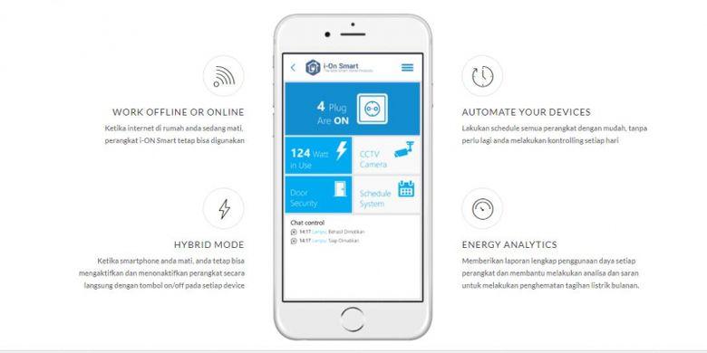 Bentuk aplikasi IonSmart dalam smartphone.