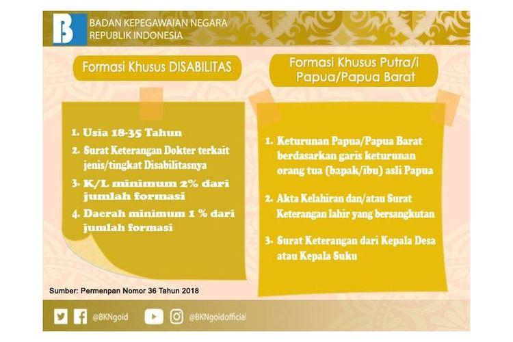 Penjelasan terkait Formasi Khusus Disabilitas dan Formasi Khusus Putra/Putri Papua dan Papua Barat berdasarkan Permenpan Nomor 36 Tahun 2018. Jumat (14/9/2018).