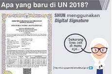 Serfitikat Hasil UN Kini Gunakan Penanda Digital