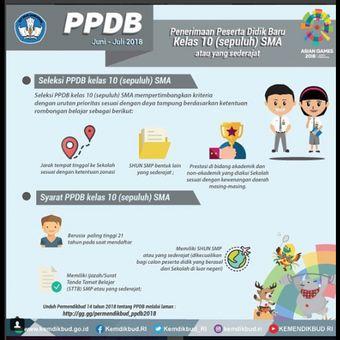 Ilustrasi PPDB SMA 2018