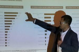 Survei: Elektabilitas AHY Tertinggi sebagai Cawapres Pemilu 2019