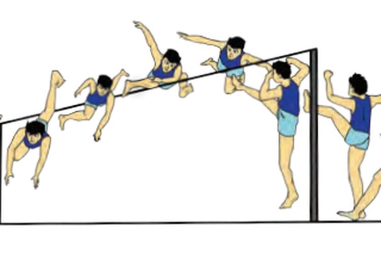Ilustrasi Gaya Straddle pada lompat tinggi