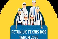 Mantan Kepala Sekolah SMKN 2 Karawang Ditetapkan Jadi Tersangka Korupsi Dana BOS