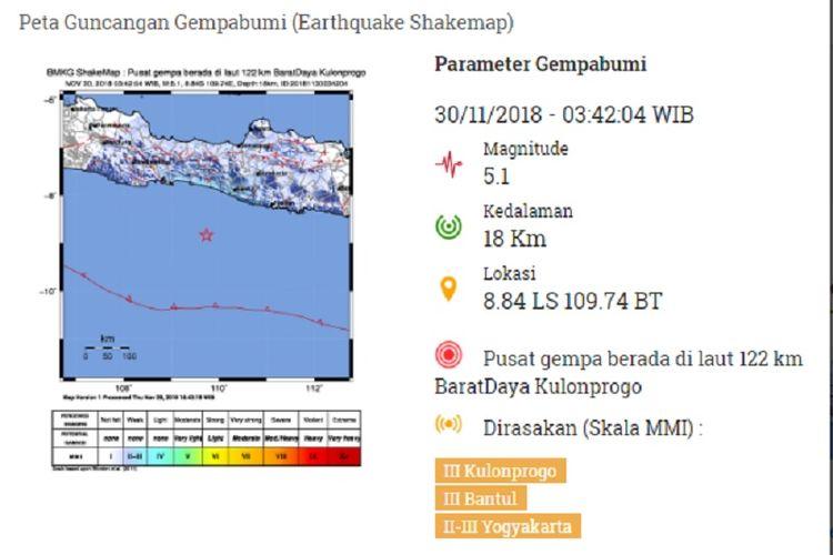 Peta Guncangan Gempa di Kulonprogo, Jumat (30/11/2018)