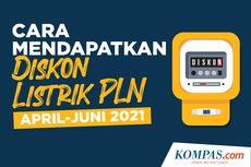 INFOGRAFIK: Cara Mendapatkan Diskon Listrik PLN April-Juni 2021