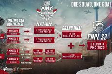 6 Tim PUBG Mobile Lolos ke Grand Final PINC 2020