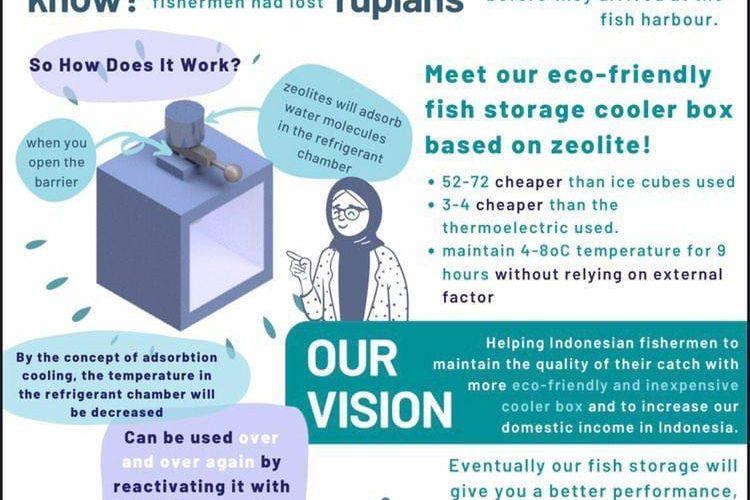 Rancangan kotak pendingin ikan yang portabel yang diklaim tak butuh energi listrik maupun es batu. Proyek bernama Fishrage ini bikinan mahasiswa Universitas Indonesia.