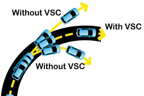Mengenal Fitur Vehicle Stability Control pada Mobil