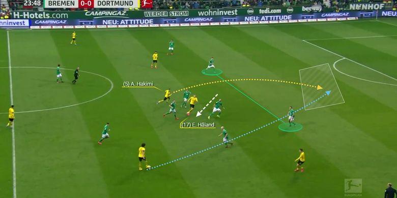Pergerakan Erling Haaland yang menarik lebih dari dua pemain lawan sehingga rekan-rekannya memiliki ruang untuk mencetak gol.