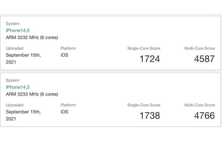 Hasil pengujian benchmark iPhone 13