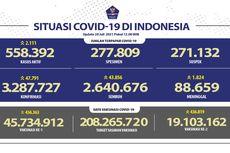 Daftar Provinsi dengan Kasus Harian Covid-19 Tertinggi 28 Juli 2021