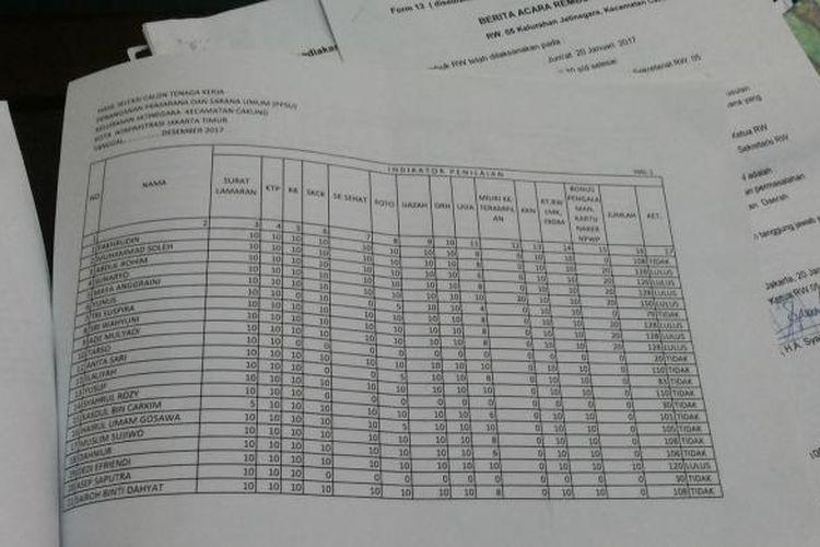 Dokumen Kelurahan Jatinegara yang memperlihatkan tahapn tes yang harus dilalui pelamar petugas pemelihara prasarana dan sarana umum (PPSU).