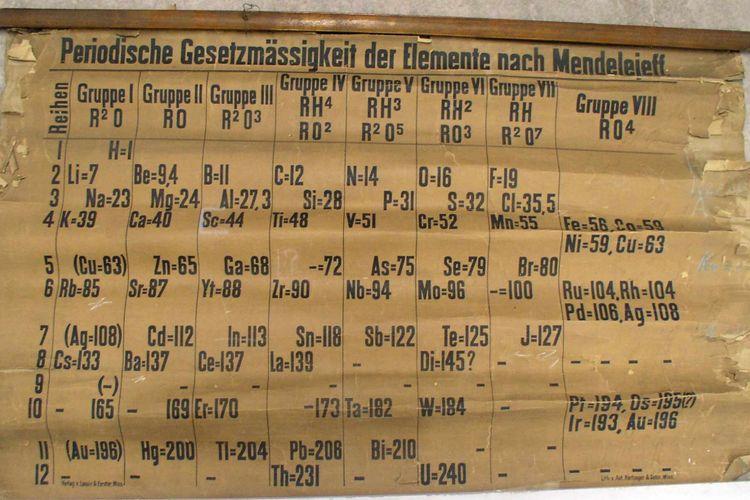 Tatanama Senyawa Kimia Halaman All Kompas Com