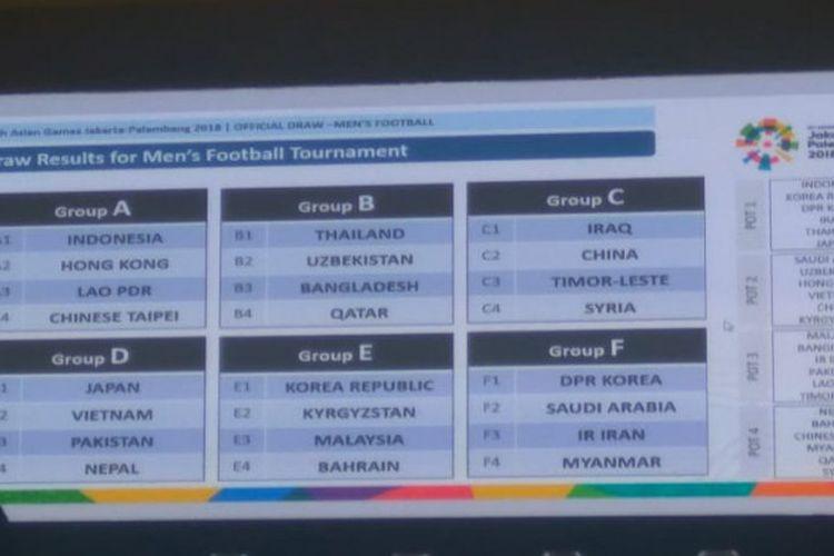 Hasil drawing sepak bola Asian Games 2018 di Hotel JS Luwansa, Jakarta pada 5 Juli 2018. AFC meminta dilakukan pengundian ulang dengan menyertakan Palestina dan Uni Emirat Arab.