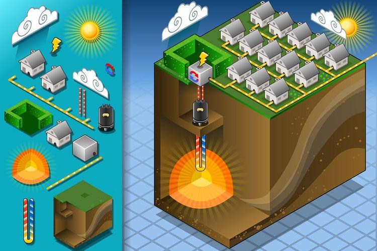 Ilustrasi pemanfaatan energi panas bumi sebagai penghangat ruangan.