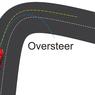 Mengenal Fenomena Oversteer dan Cara Mengatasinya
