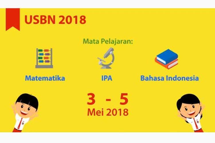Ujian Sekolah Berstandar Nasional tingkat Sekolah Dasar akan dilaksanakan 2-5 Mei 2018.