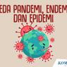 INFOGRAFIK: Beda Pandemi, Endemi, dan Epidemi