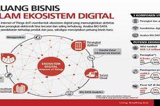 Revolusi Digital dan Inovasi Dunia Usaha