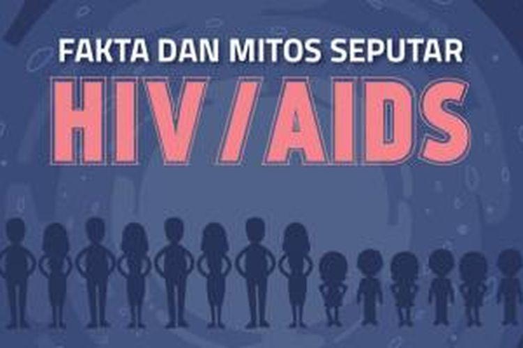 Ilustrasi Mitos HIV/AIDS