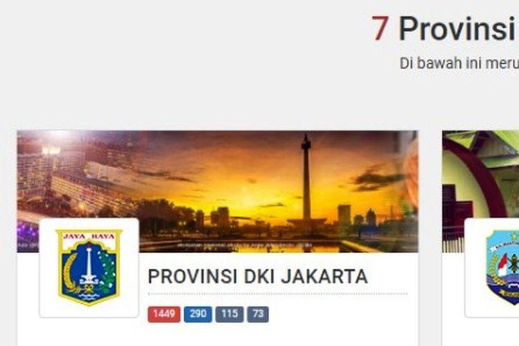 Tangkapan layar peserta PPDB online 2020.