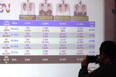 Quick Count Cyrus Network Pilkada Cianjur, Herman-TB Mulyana Unggul