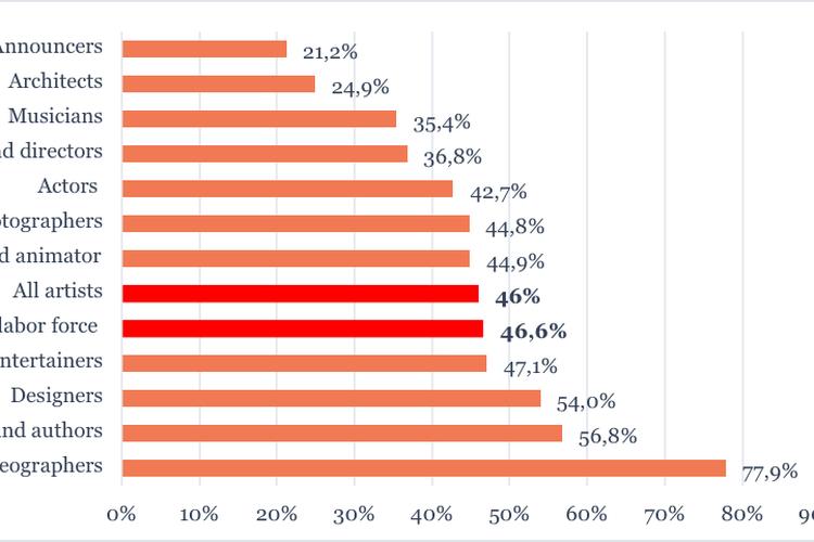 Ilustrasi data statistik.